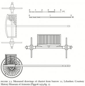 chariot-diagram