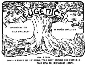 Logo from the Second International Eugenics Conference, 1921 (Source: Wikipedia)