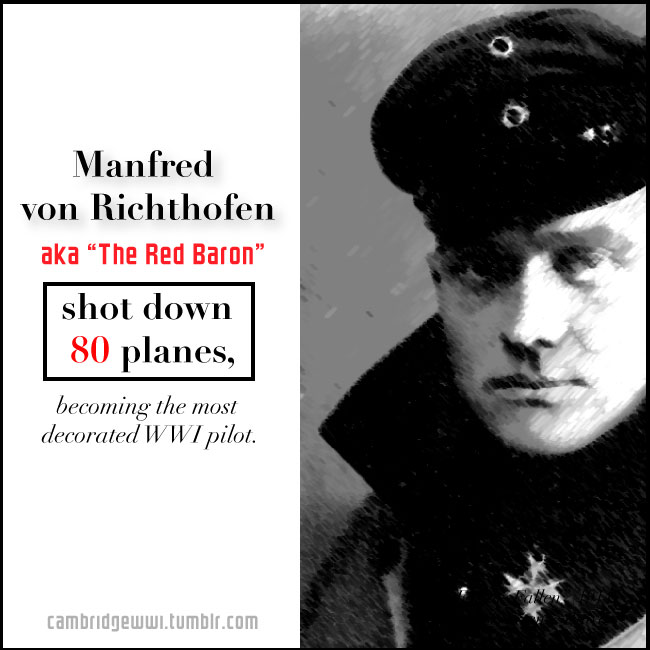 "Manfred von Richthofen aka ""The Red Baron"""