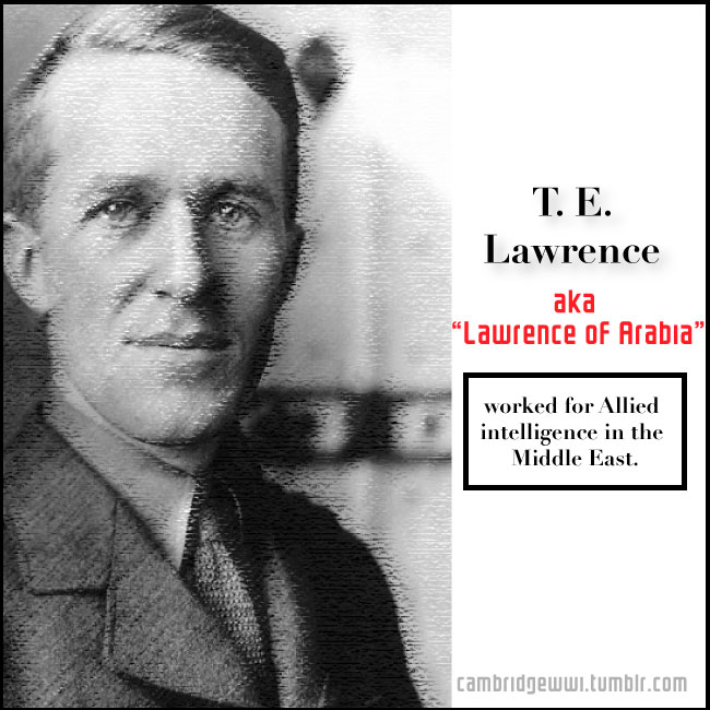"T.E. Lawrence, aka ""Lawrence of Arabia"""