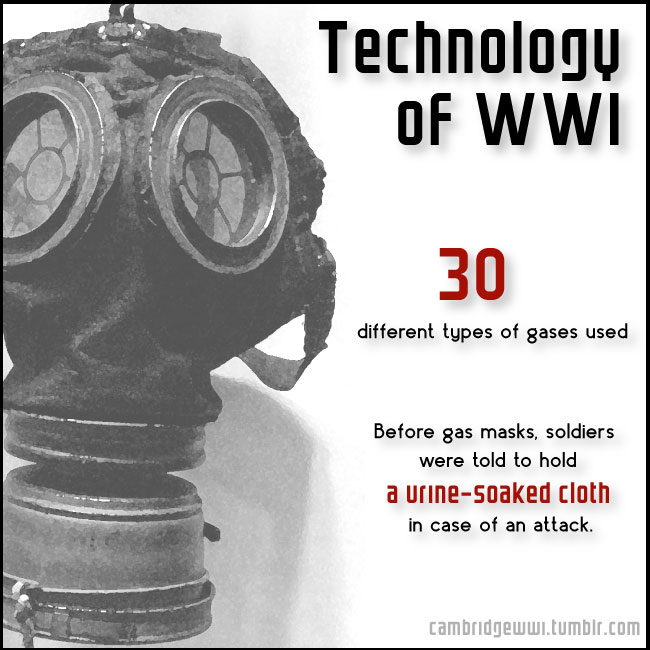 30 different types of gases were used in combat in WWI