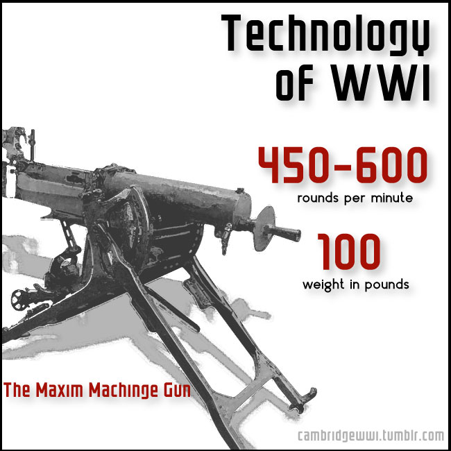 The 100 lb Maxim Machine Gun fired up to 600 rounds per minute