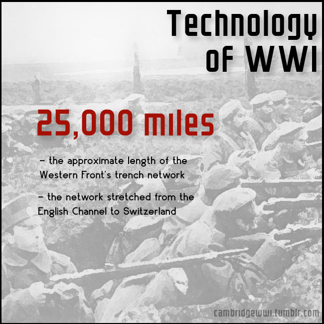 The Western Front had a trench network stretching nearly 25,000 miles