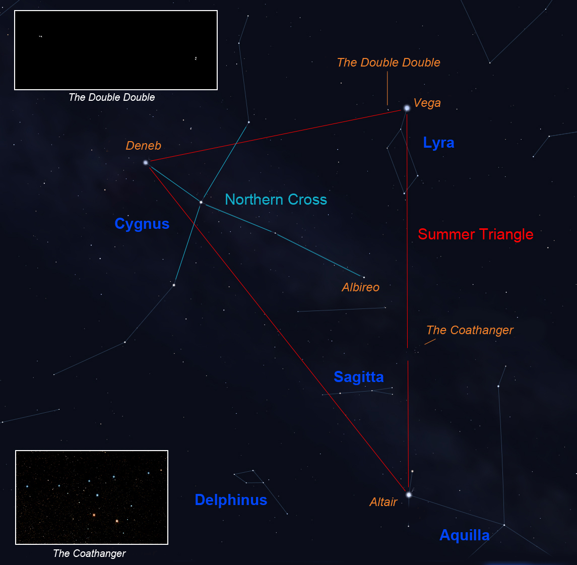 Summer Triangle