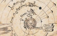 Early astronomical chart
