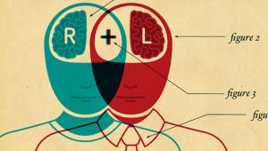 Diagram of brain and creativity. Image: Opensource.com via CreativeCommons.