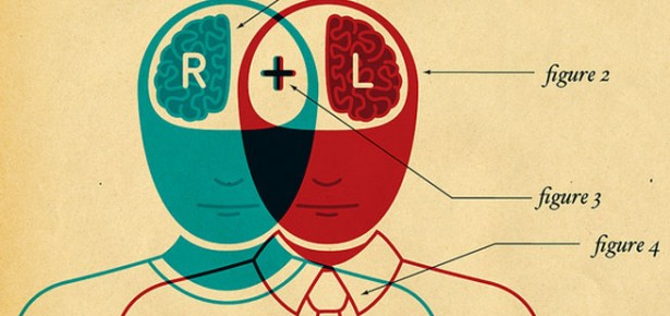 Diagram of brain and creativity. Image: Opensource.com via CreativeCommons.