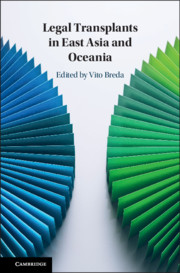 Legal Transplants in East Asia and Oceania by Vito Breda