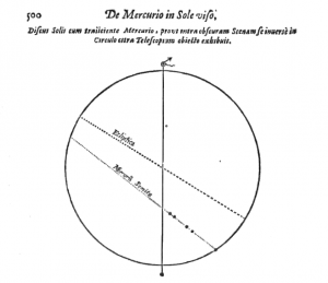 Figure 2: Gassendi's diagram showing the motion of Mercury across the face of the Sun from Mercurius in sole visus & Venus invisa (1632).