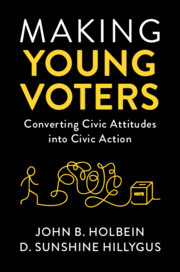 Making Young Voters by John B. Holbein , D. Sunshine Hillygus